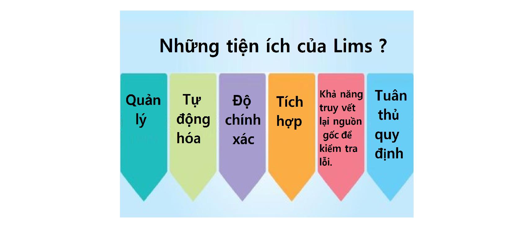 Những tiện ích của Lims?
